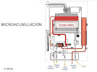 Curso inem 2913 instaladores clase d a 16 de marzo de 2011 - Suelo radiante polytherm ...