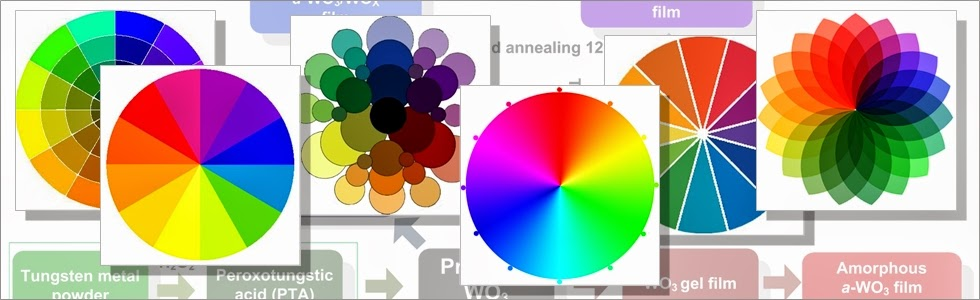 How to organize colors in your block diagram