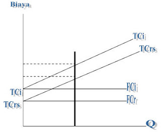 produksi, faktor produksi, hasil produksi, konsep produksi, mekanisme produksi, produksi dalam islam, efisiensi produksi, contoh kurva produksi