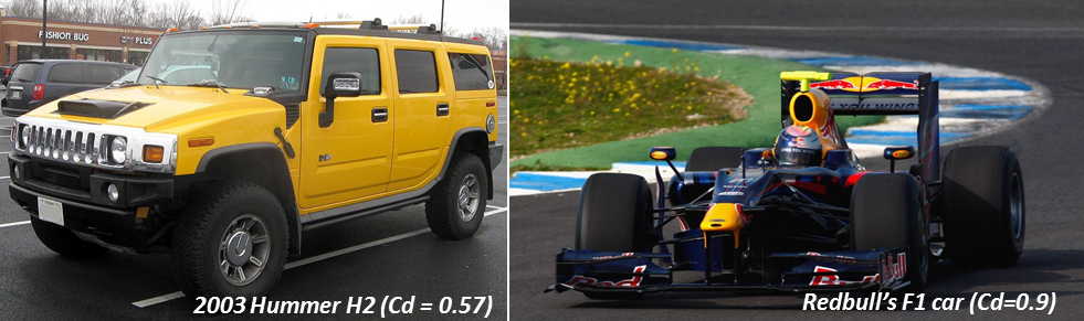 Cd. Hummer VS F1 Car