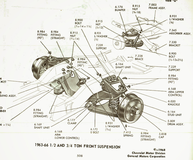 Chevy Blazer Suspension Diagram Wiring Diagram Review
