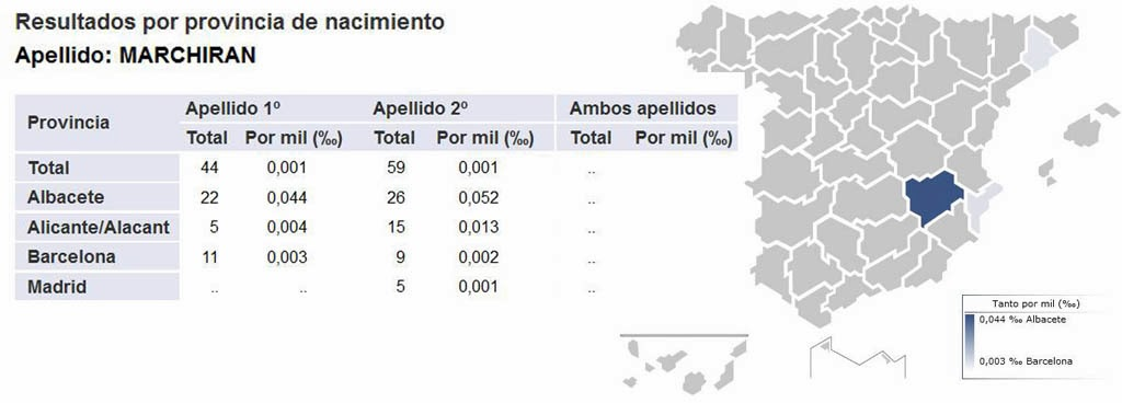 Frecuencia del apellido Marchirán en España.