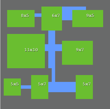 procedurally generated dungeon drawn using Phaser