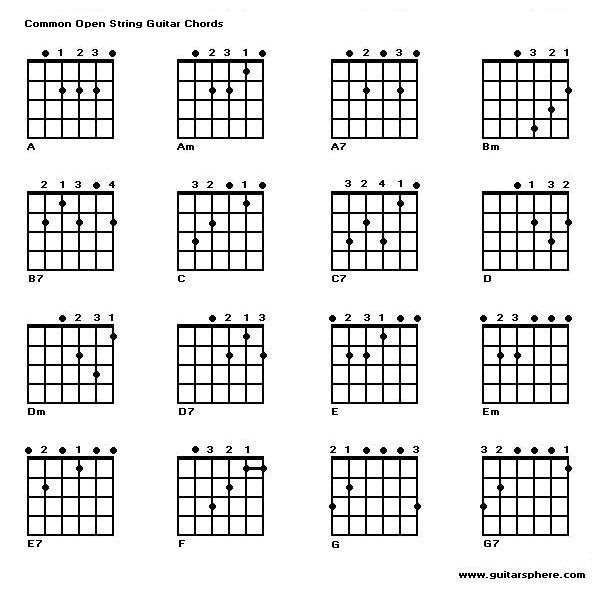 Against the wind guitar chords