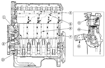 Parts Of A Centrifugal Chiller in addition dieselandgasturbineguide further Index further 212 Bn Dg C01f Plant Layout  pressors together with 212 Bn Dg C01f Plant Layout  pressors. on water cooled gas engine