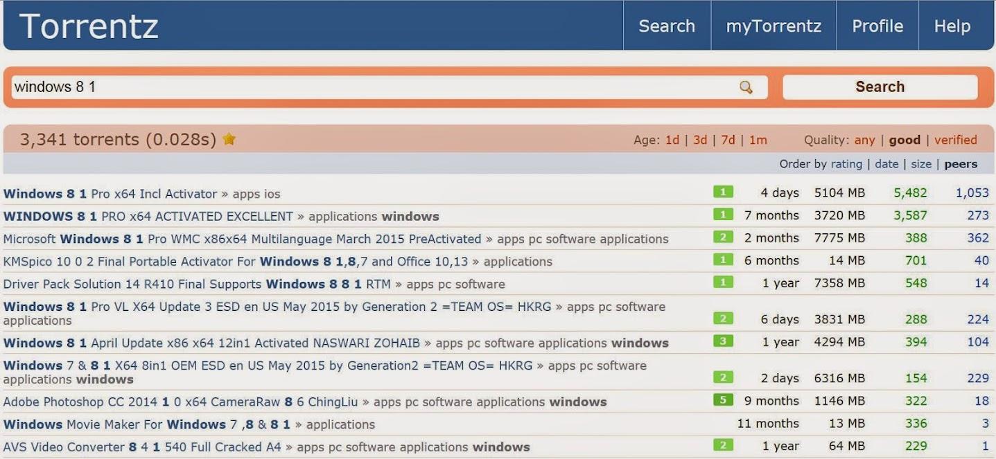 Come verificare se un file Torrent è sicuro