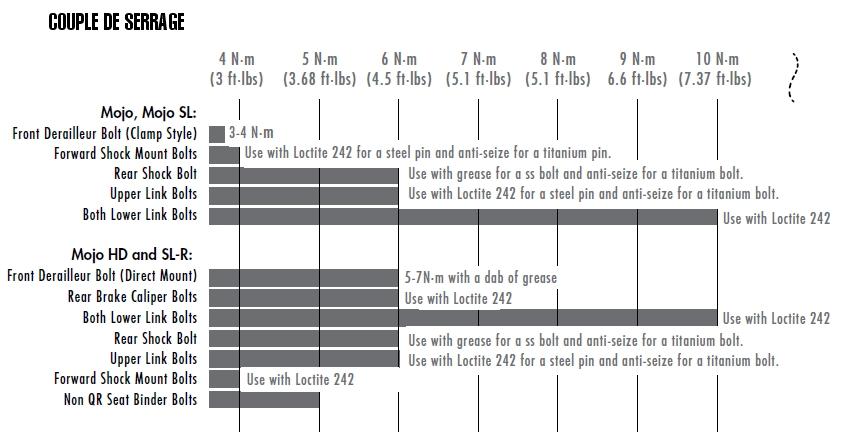 ibis mojo page 250 velo vert le vtt tout le vtt. Black Bedroom Furniture Sets. Home Design Ideas