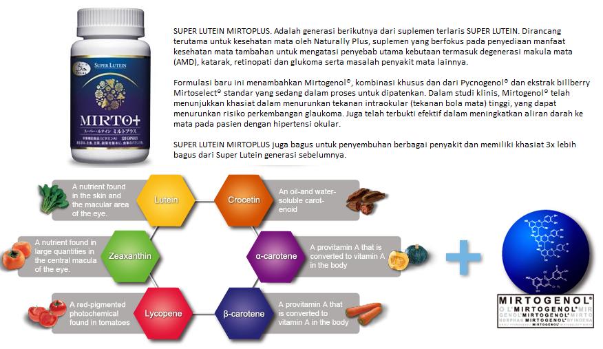 super%2520lutein%2520mirtoplus Super Lutein MIRTO+ Untuk Penyembuhan Kerusakan Mata Akibat Lasik