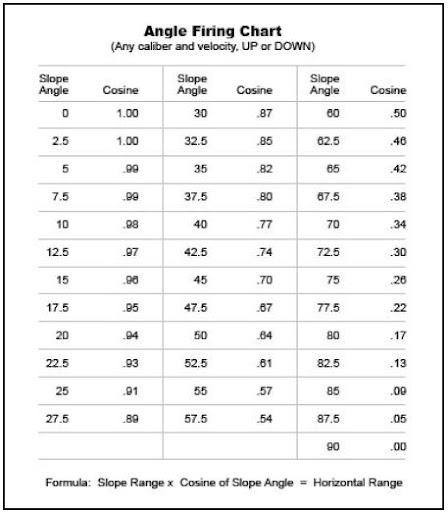 c%25C3%25A1lculo%2520compensa%25C3%25A7%25C3%25A3o%2520%25C3%25A2ngulo.jpg