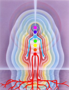 Chakra Balancing Meditation Technique Image