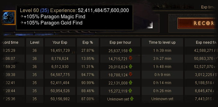 How to - Diablo 3 Exp Timer