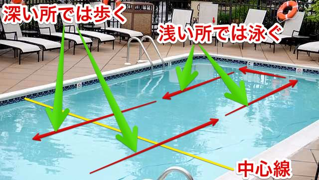 プールでの効率的な運動方法