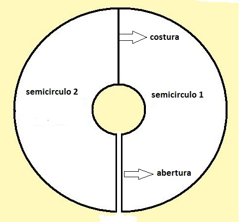 Silvania: Capas IV. Patrón para capa circular.