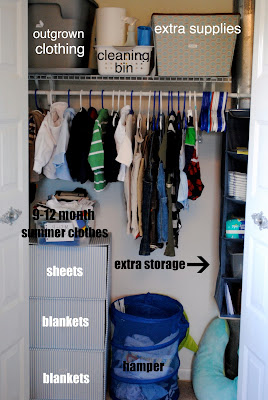 Tips For Organizing A Baby Or Child S Closet Making Lemonade