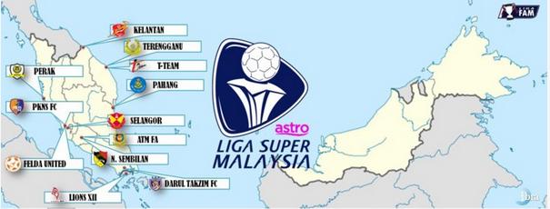 keputusa liga super 8 jan 2013