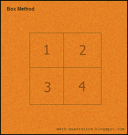 Box method: Step 1 (image)
