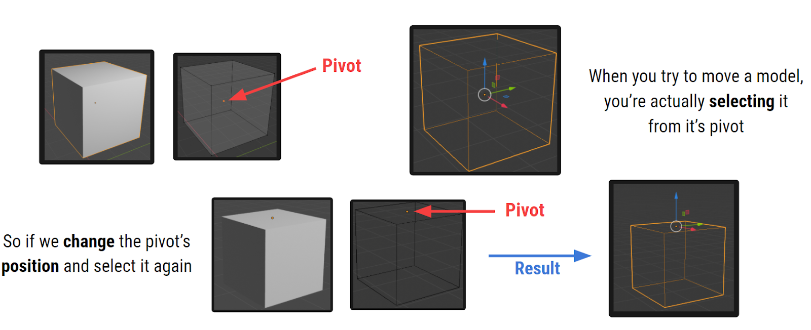 Pivots for 3D modeling in Blender