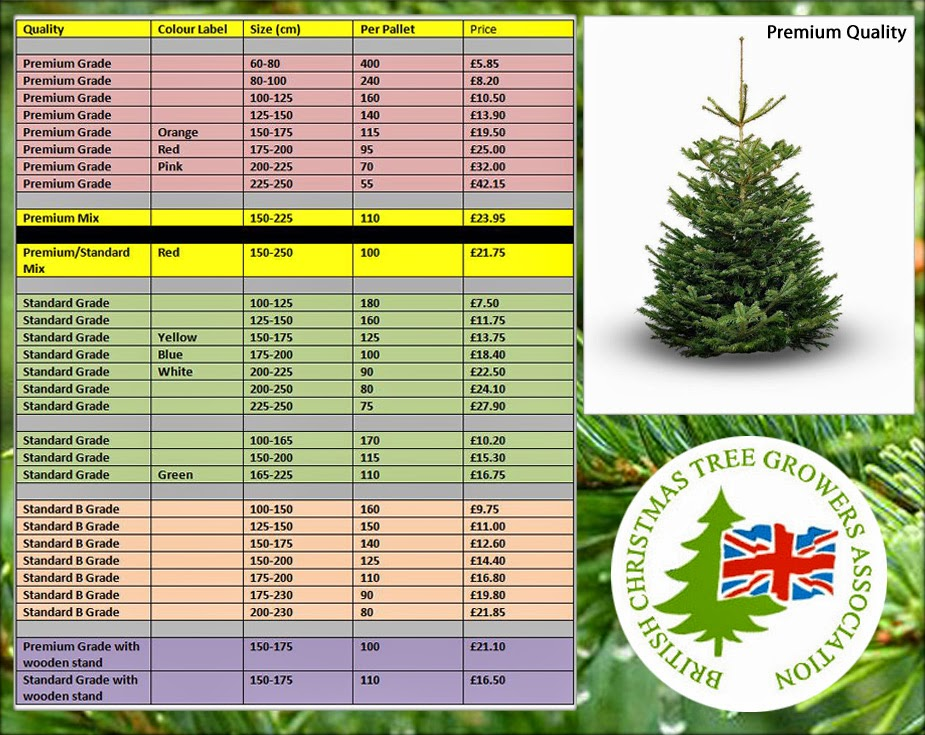 2014 wholesale real christmas tree prices - Real Christmas Tree Prices