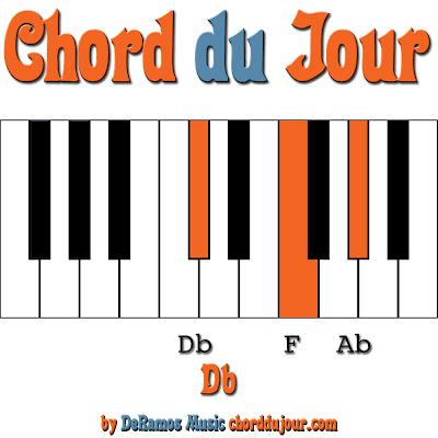 Chord Du Jour Db Chord Piano