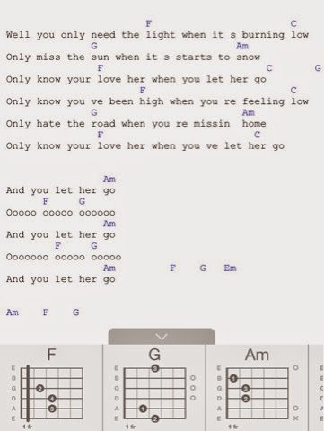 Guitar guitar chords of let her go : Guitar Chords : Let Her Go - Passenger Guitar Chords