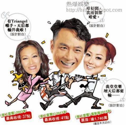 TVB突然重播神劇《衝上雲霄》谷電影版 網民怒吼無得比