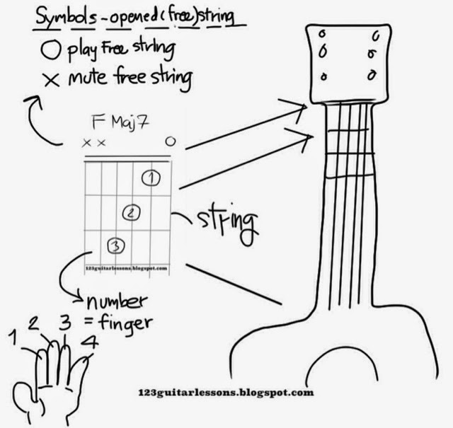 Ukulele : ukulele chords locked away Ukulele Chords Locked Away at Ukulele Chords Locked ...