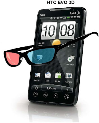 Sprint's New 3D Phone HTC EVO : Review & Specs