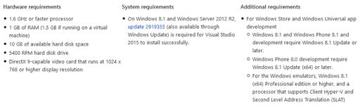 visual basic 2012 gratis