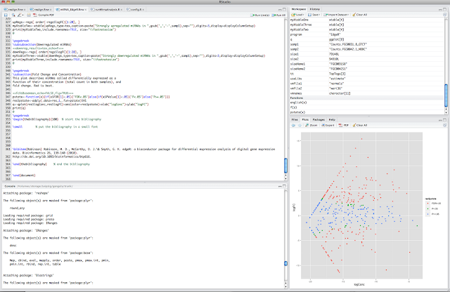 RStudio: My thoughts