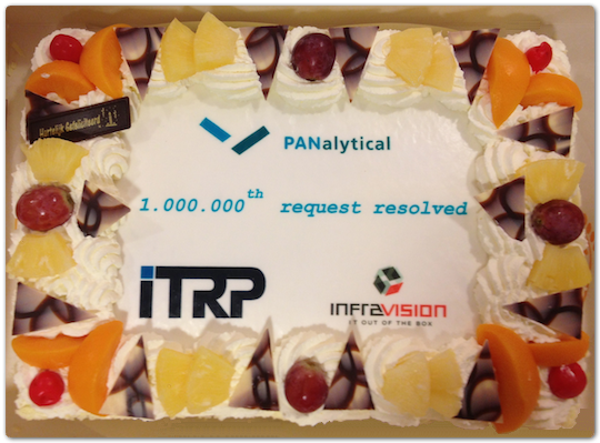 Cake for PANalytical