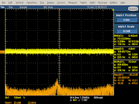 High frequency oscilloscope trace from KMS charger