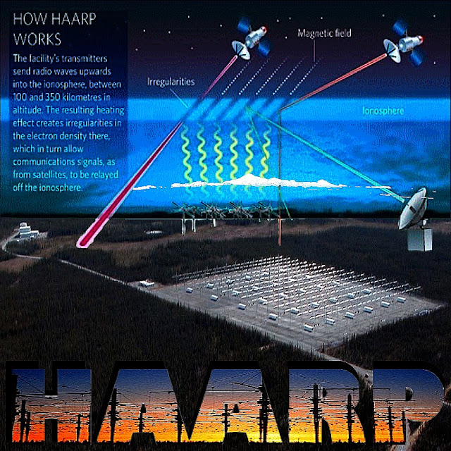 the description of haarp low frequency radio wave generator You may have heard of haarp  focused beam of radio-wave energy into  of the ionosphere that in turn acted as a low frequency antenna that could send an.