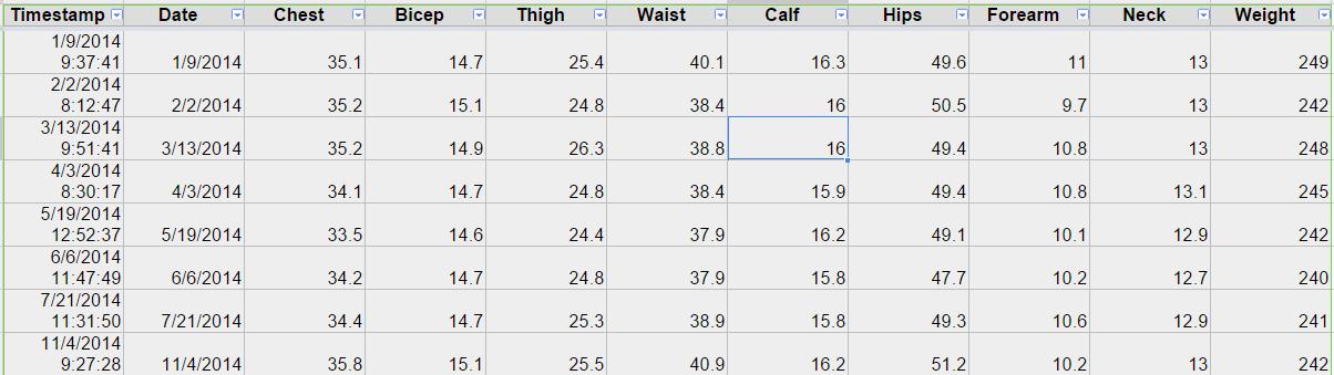 measurements%2B2014.png