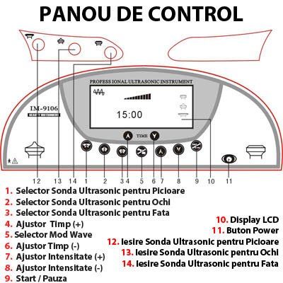 Panou Control Ultrasonic Luxury
