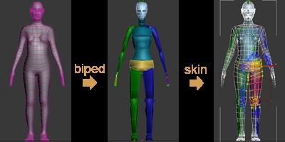 Phù Thủy photoshop trong ứng dụng thiết kế game Rig-1