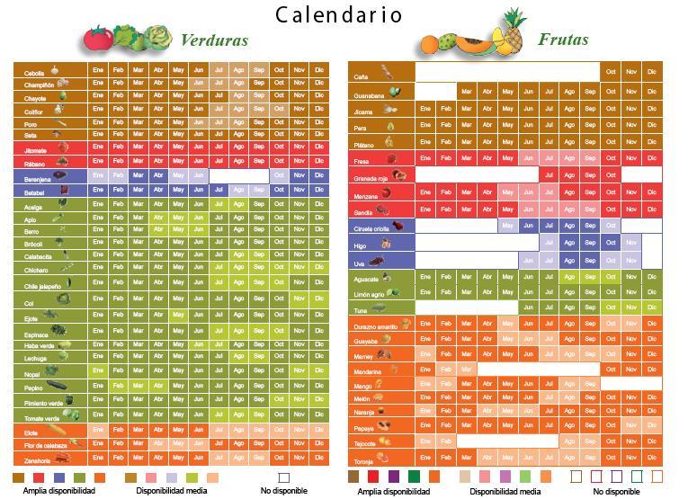 Preocupa piensas jugos naturales para adelgazar con papaya verdes patata (50g)