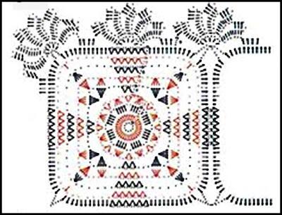 TEJIDOS A CROCHET - GANCHILLO - PATRONES: CARPETITA TEJIDA AL CROCHET ...