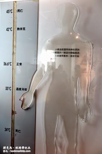 秀傳醫學博物館