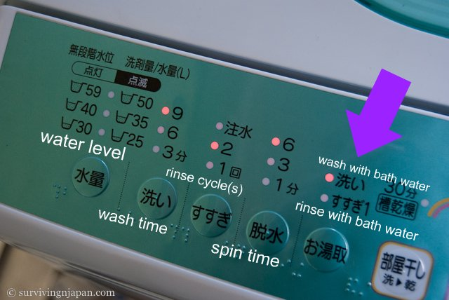 What to wash in hot water gallery diagram writing sample for How much is a washing machine motor