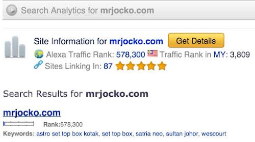 Ranking Alexa Terkini MrJocko Disember 2012