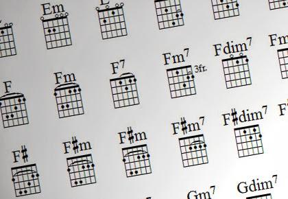 Algunos acordes de guitarra