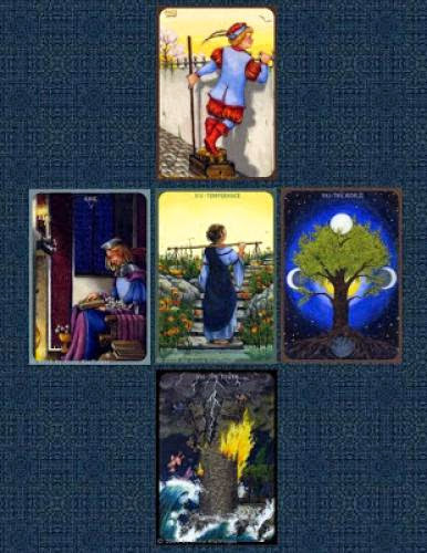 How Can I Cooperate With God Tarot Spread