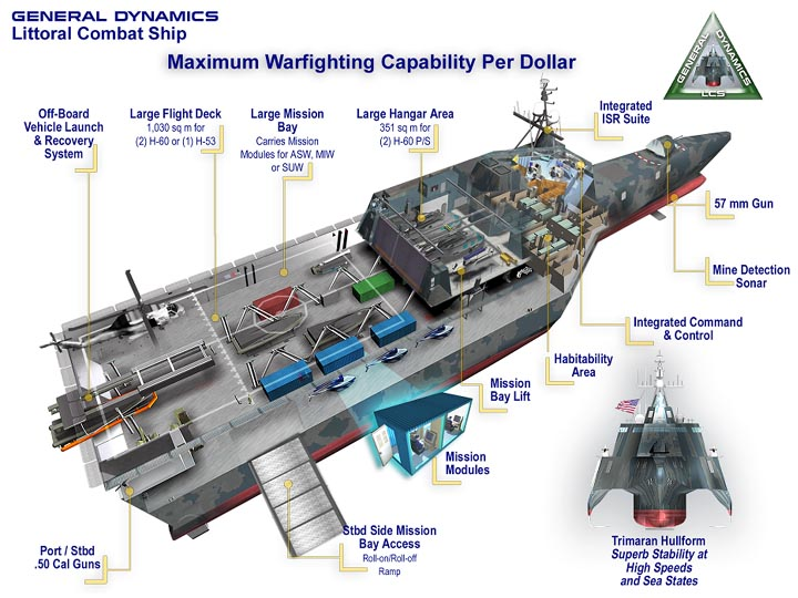 navy names ship  gabrielle giffords