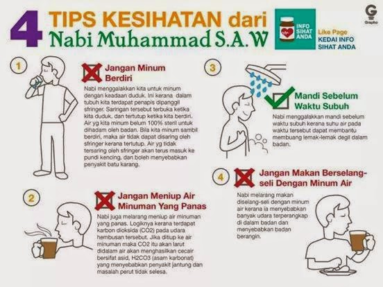 Tips sihat dari Rasullulah SAW.