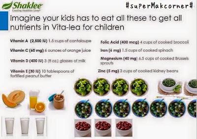 nutrisi anak-anak, vitamin kanak-kanak