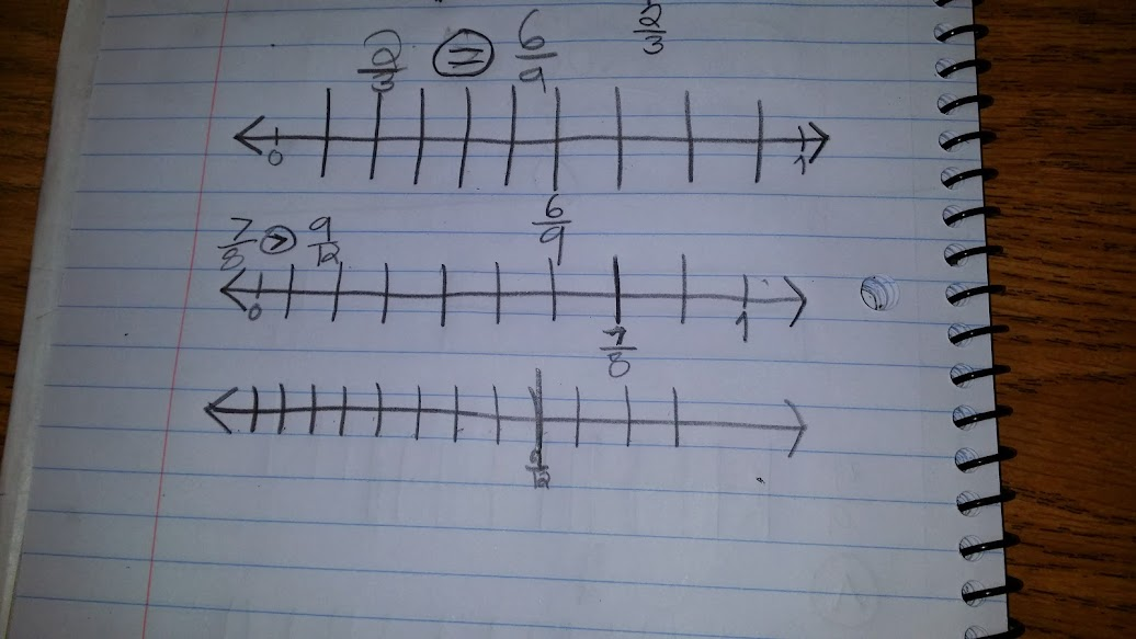 Drawing Number Lines With Fractions : Fourth grade lesson comparing fractions using a number line