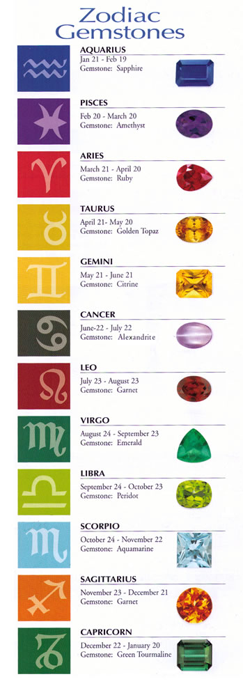 What is your birthstone erika price designs for Crystals and zodiac signs