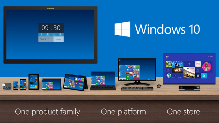 Windows Threshold Rilis dengan Nama: Windows 10