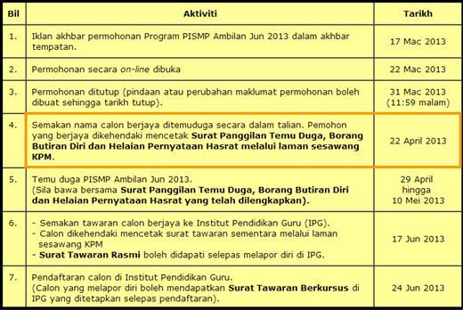Program Kplspm Bahagian Pendidikan Guru http://feeds.feedburner.com