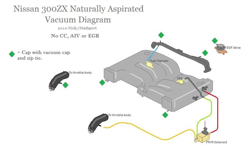 Noegraivcc on 300zx Vacuum Hose Diagram